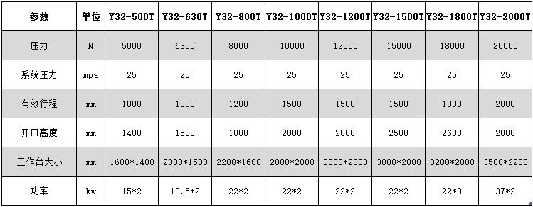 大型800T四柱三梁液压机设备参数